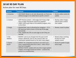 30 60 90 Day Sales Plan Template Business