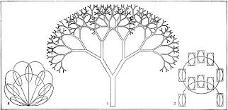 Triumph stag wiring diagram €