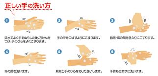 手洗い手順 イラスト 無料