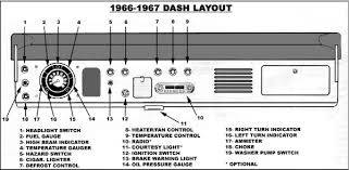 tech corner the following are some wiring diagrams that i have discovered and used over the years this includes engine instrument cluster switches ignition and the