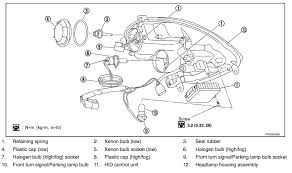 350z fuse diagram davejenkins club 350z fuse box location 350z bose wiring diagram fuse box and furthermore