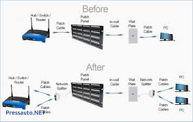 home network wiring diagram best home network setup 2015 wifi network diagram at Home Network Setup Diagram