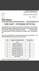 Metro Train Fare Chart Bangalore Hyderabad Metro