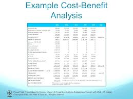 Benefit Analysis Template X Cost Excel Product Business Case Lovely ...