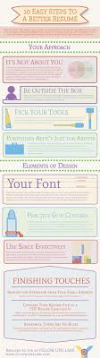 Tips For Making Your Thin Resume Presentable 24 Best CV Resume Writing Images On Pinterest Gym Career And 8