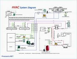 fasco motors wiring diagram fasco motors wiring diagram hvac fan wiring diagram new wiring diagram for fasco blower motor