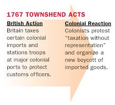 British Actions And Colonial Reactions Chart Americanrevolution Pptx By Lt6463 On Emaze