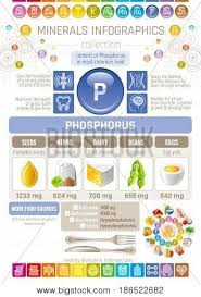 Phosphorus Mineral Vector Photo Free Trial Bigstock