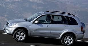 Toyota RAV4 2003 - 2006 reviews, technical data, prices