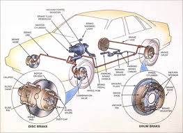 automobile wiring diagrams not lossing wiring diagram • conventional brakes diagram sun devil auto sun auto service automotive wiring diagrams automobile wiring diagrams s