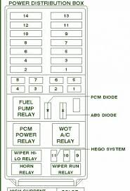 97 explorer xlt fuse diagram 97 auto wiring diagram schematic fordcar wiring diagram page 31 on 97 explorer xlt fuse diagram 1997 ford