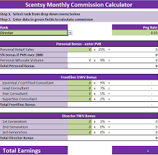 How Much Can I Earn With Scentsy How Can I Calculate My Pay