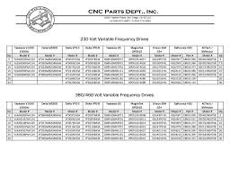 Encoder Cross Reference Chart Variable Frequency Drive Cross Reference Guide