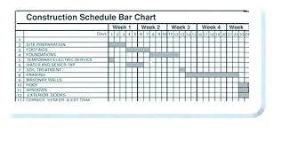 Business Schedule Template Building Construction Schedule Template Work Home Bar Chart