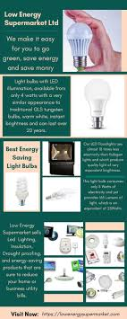 If You Are Looking For Led Lights In Uk That Can Save Your