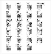 Basic Guitar Chords Pdf Cycling Studio