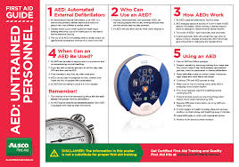 First Aid Poster Download Free Workplace Resources Alsco