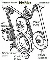 2003 chevy silverado serpentine belt is squeeling engine here are the diagrams