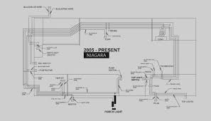 best of salem forest river 2005 travel trailer wiring diagram new Flagstaff Wiring-Diagram at Forest River Salem Wiring Diagram