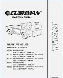 cushman hawk wiring diagram wiring diagram outstanding cushman golf cart wiring diagram gallery schematic 1973 cushman truckster wiring diagram cushman hawk wiring diagram