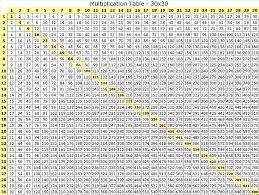 94 Multiplication Table 500x500