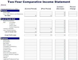 Profit And Lost Sheet Profit Statement Template Simple Income Statement Template