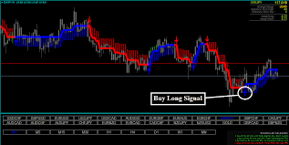 Details About Forex Lacuna Hunter Strategy New 2019 Metatrader 4