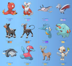 Entei Evolution Chart Pokemon Gb Second Generation List Pokemon Go Generation 2