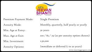 Lic Jeevan Shanti Chart Jeevan Shanti Lic Pension Plan From Lic Of India