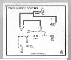2001 grand marquis wiring diagram 2001 image 2005 mercury grand marquis vacuum diagram wiring diagram for car on 2001 grand marquis wiring diagram