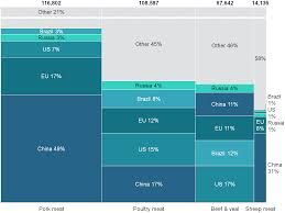 Think Cell Waterfall Chart Total Think Cell Powerpoint Charts Waterfall Marimekko