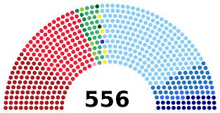 Parlement de la République italienne