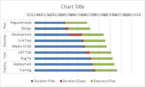 Excel 2016 Gantt Chart Add Resource Names Step 2 Excel