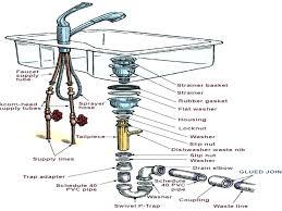 kitchen sink drain parts with diagram bathtub kohler bathroom pa
