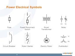 showing post media for wiring diagram for choke symbols wiring diagram symbols circuit breaker jpg 960x720 wiring diagram for choke symbols