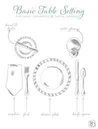 Place Settings  Table Etiquette - Dining room etiquette