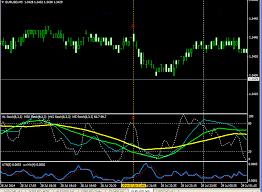 Индикатор бинарных опционов на m5