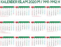 Kendati demikian, pada kalender 2021 mendatang, ada beberapa hari libur nasional yang berada di akhir kalender 2021: Kalender Islam 2020 Hijriyah 1441 1442 Lengkap Tanggalan Jawa