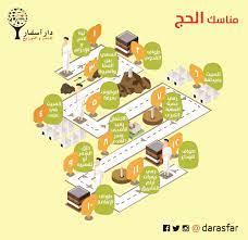 دار أسفار DarAsfar on Twitter | Islamic kids activities, Islam for kids,  Activities for kids