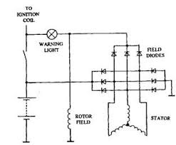 principle of operation automobile self excited field system 9 diodes