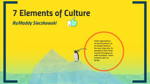 7 Elements Of Culture 7 Elements Of Culture By Madison Sieczkowski On Prezi