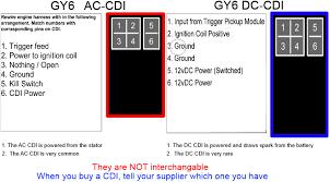 cdi wiring diagram wirdig