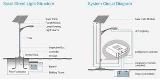 street light control wiring diagram wiring diagram led street light circuit diagram the wiring source how to build automatic night light control or switch