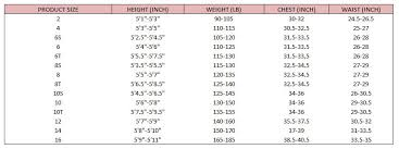 Men S Wearhouse Size Chart Wetsuit Sizing Guide How A Wetsuit Should Fit Wetsuit Centre