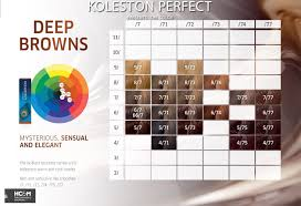 Koleston Color Chart Numbers Wella Professionals Koleston Perfect Presents The Color