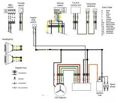 yamaha banshee 350 wiring diagram free picture on yamaha images Yamaha Ttr 125 Wiring Diagram yamaha banshee 350 wiring diagram free picture 4 yamaha dirt bike wiring diagram 1998 yamaha atv wiring diagram 2003 yamaha ttr 125 wiring diagram