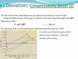 compressibility chemistry. 26. compressibility chemistry