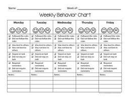 Weekly Behavior Management Kit Classroom Behavior Chart