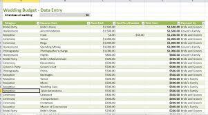 Budgeting For Wedding Budgeting For Wedding Under Fontanacountryinn Com