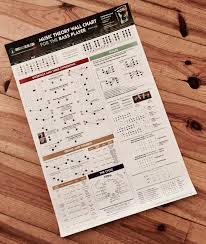 Music Theory Wall Chart Ariane Cap Music Theory Wall Chart For The Bass Player